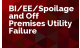 BI/EE/Spoilage and Off Premises Utility Failure