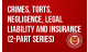 Crimes, Torts, Negligence, Legal Liability and Insurance (2-part series)